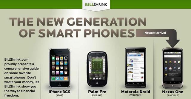 comparatif-smartphone1